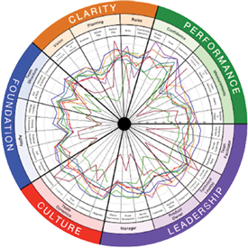 analize-patterns