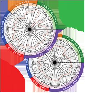 compare-radars