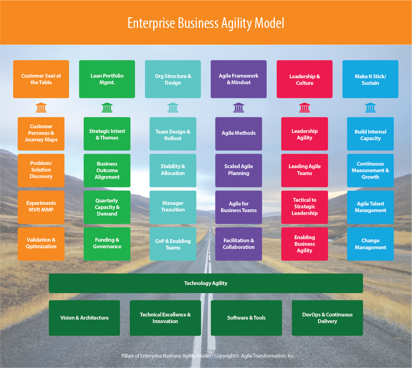 May 23 25 Enterprise Business Agility Coach Certification In
