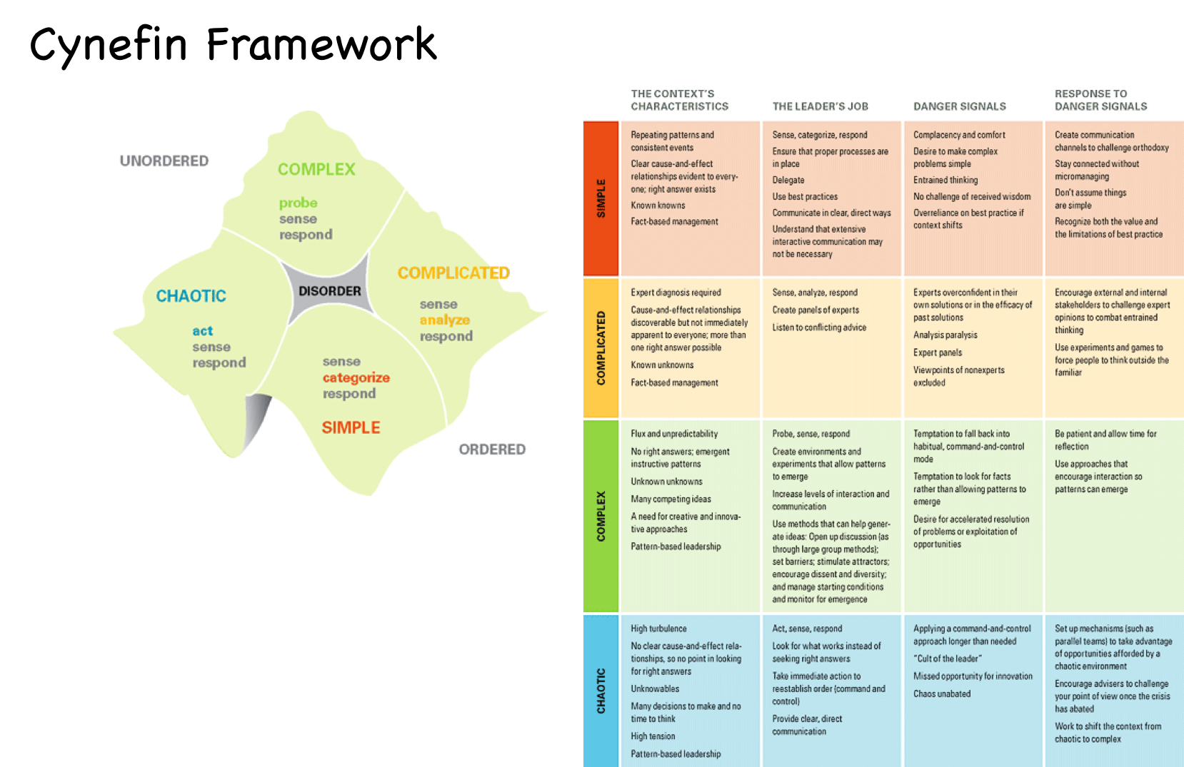 cynevin framework