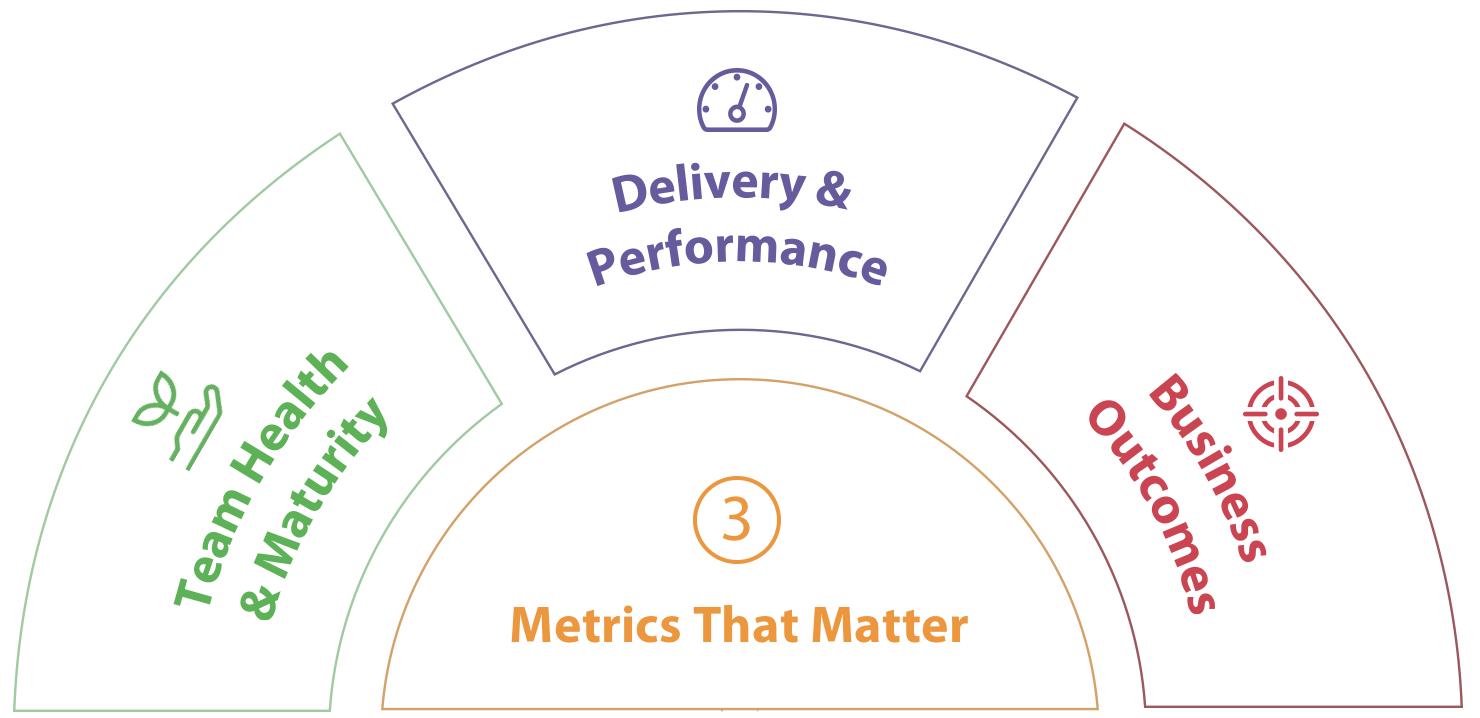 3-metrics-that-matter